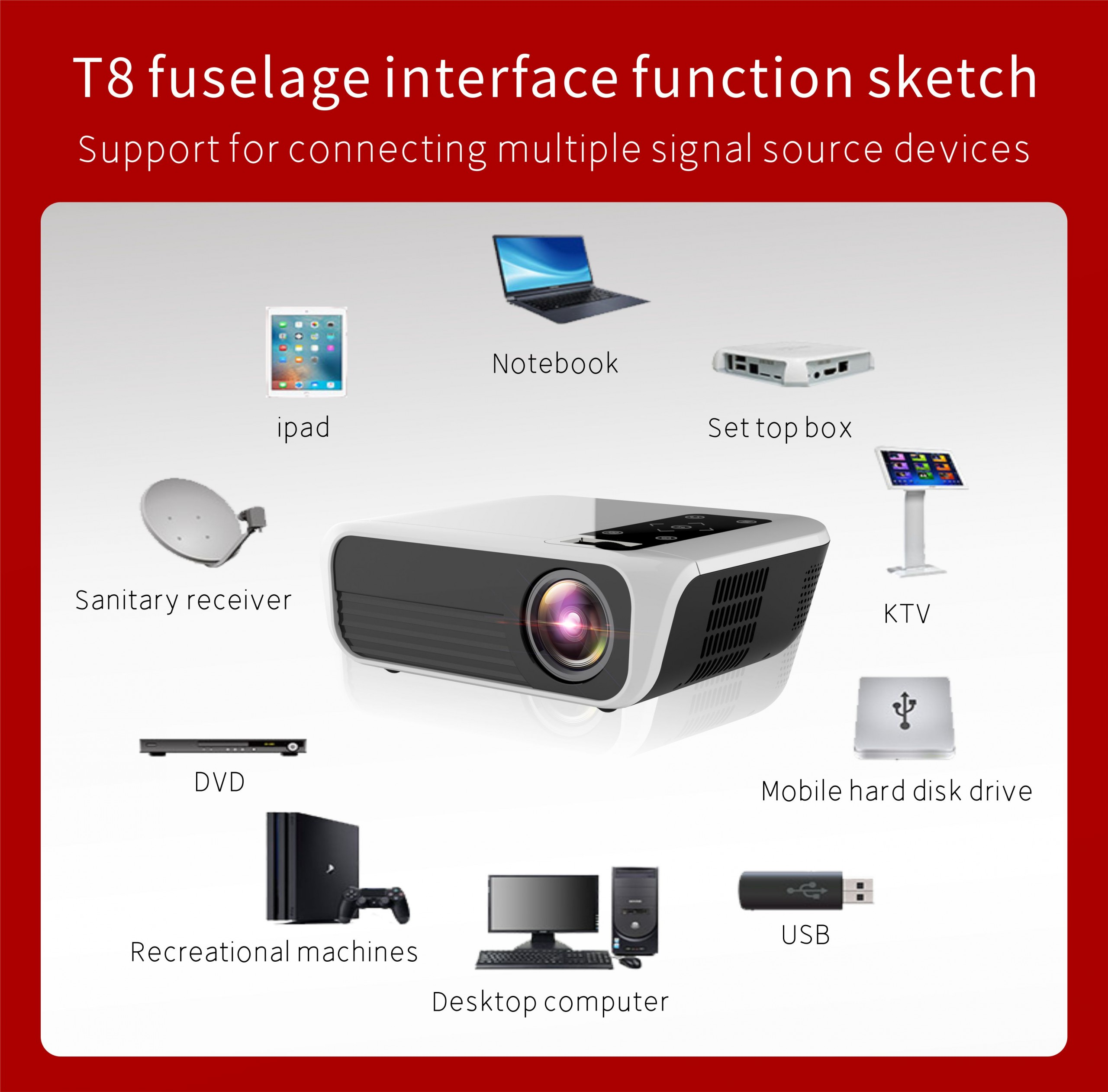 1080P Projector T8 Android OS 2g16g home projectors/Business Office Projector