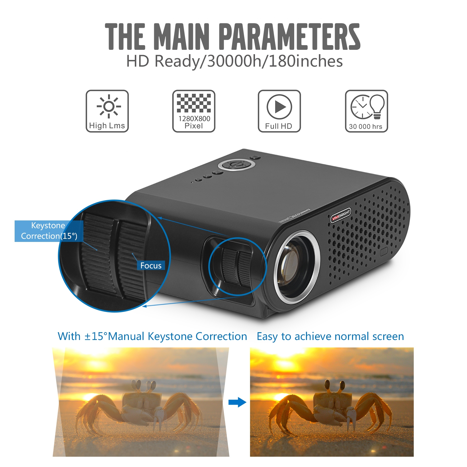 LED Home Theater Movie Video Pocket Mini Projector GP90