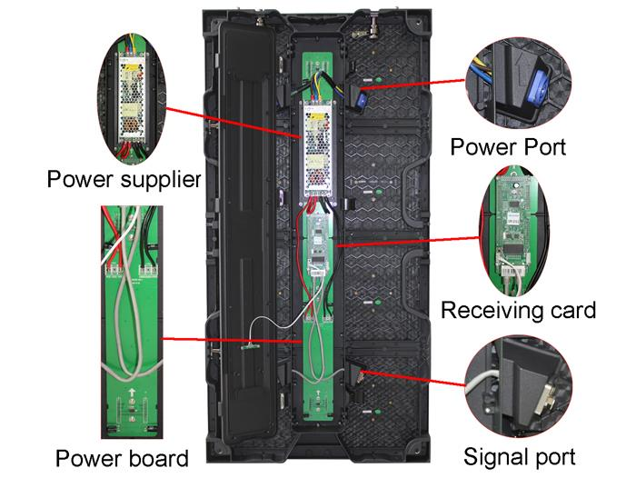 P3.91/P4.81/P6.25 indoor light weight front service/front maintenance/front open/front repair/front access LED displa