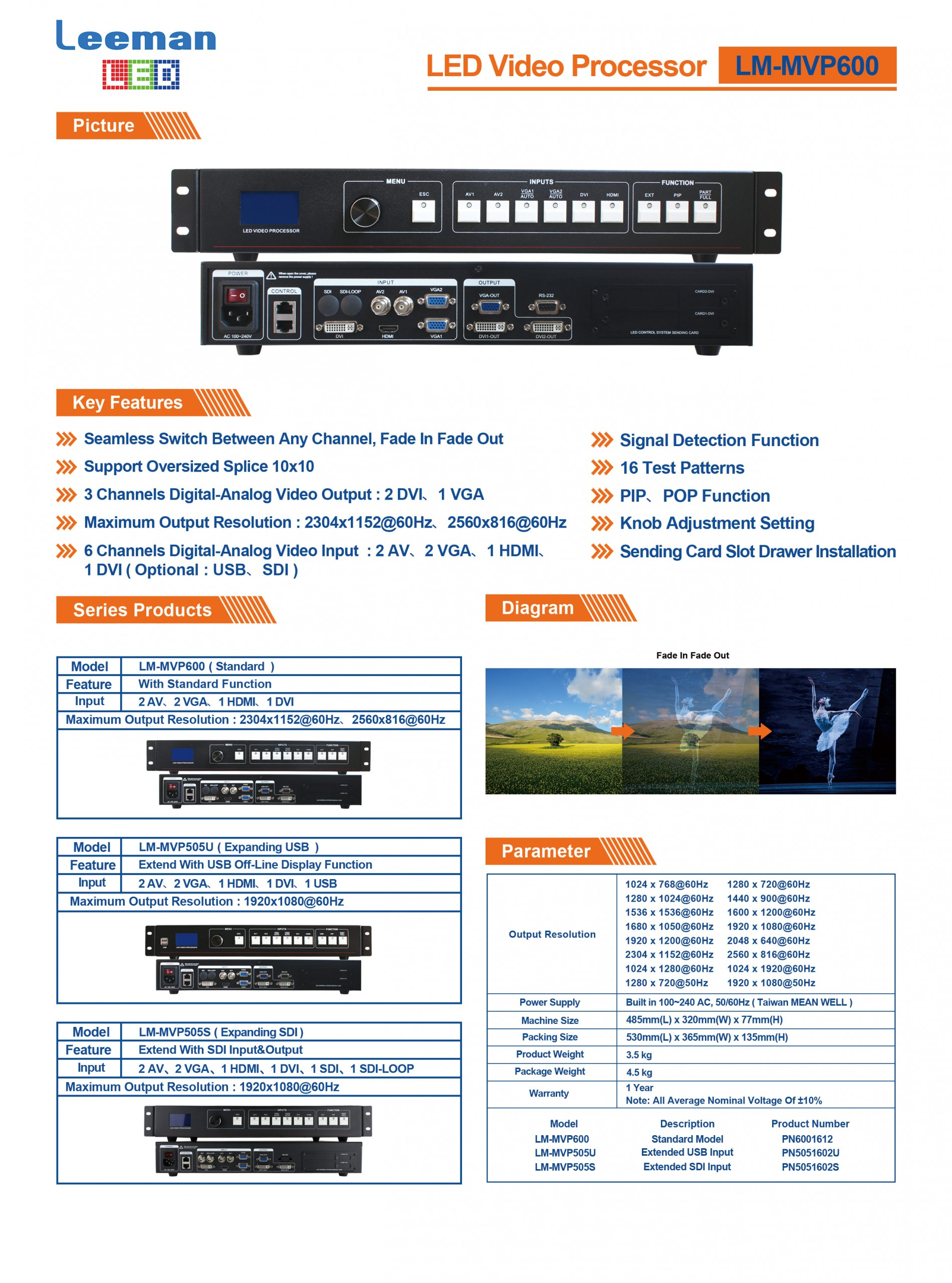 NovaPro UHD Jr All-in-one Professional 4K LED Video Screen Controller