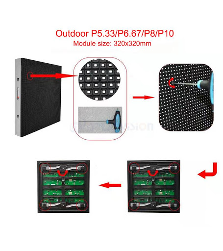 P5.33 Outdoor Module Front Service LED Display
